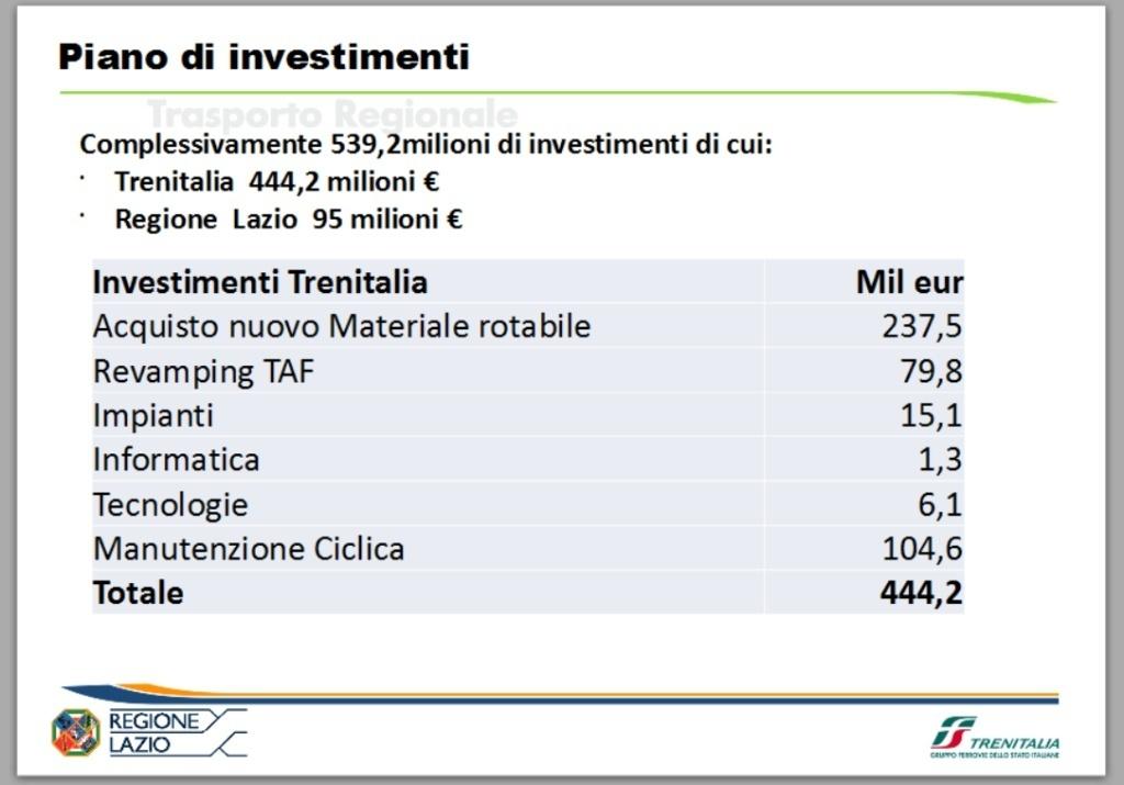 Trasporto pubblico: accordo tra Regione e Trenitalia, 540 mln per nuovi treni